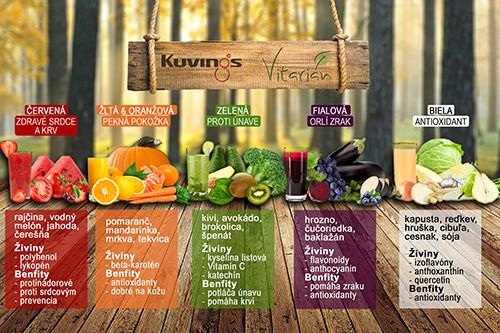 Colours of our health
