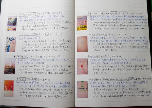 読書 ノート テンプレート