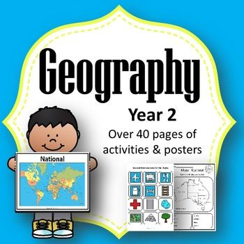 Geography Unit Year 2 Maps: Local, Regional and National Scale