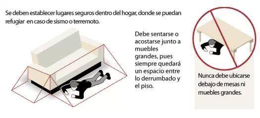 Protección con tus muebles