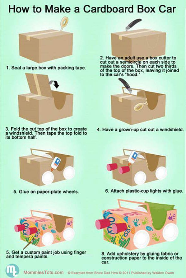 How to Make a Cardboard Car | If you have anything that has come wrapped up in a large cardboard box, (big enough for your child to sit in), then you have the base for a super fun card-car hot rod.