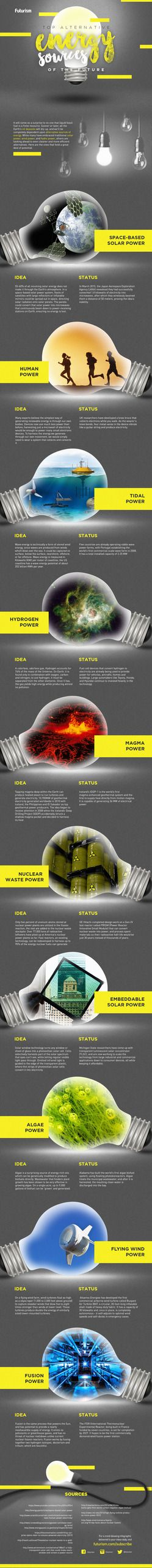 Flying Wind Farms, Solar Windows, and... Magma Power? This is the future of renewable energy.  http://futurism.com/images/renewable-energy-sources-of-the-future-infographic/?utm_campaign=coschedule&utm_source=pinterest&utm_medium=Futurism&utm_content=Renewable%20Energy%20Sources%20Of%20The%20Future%20%5BInfographic%5D