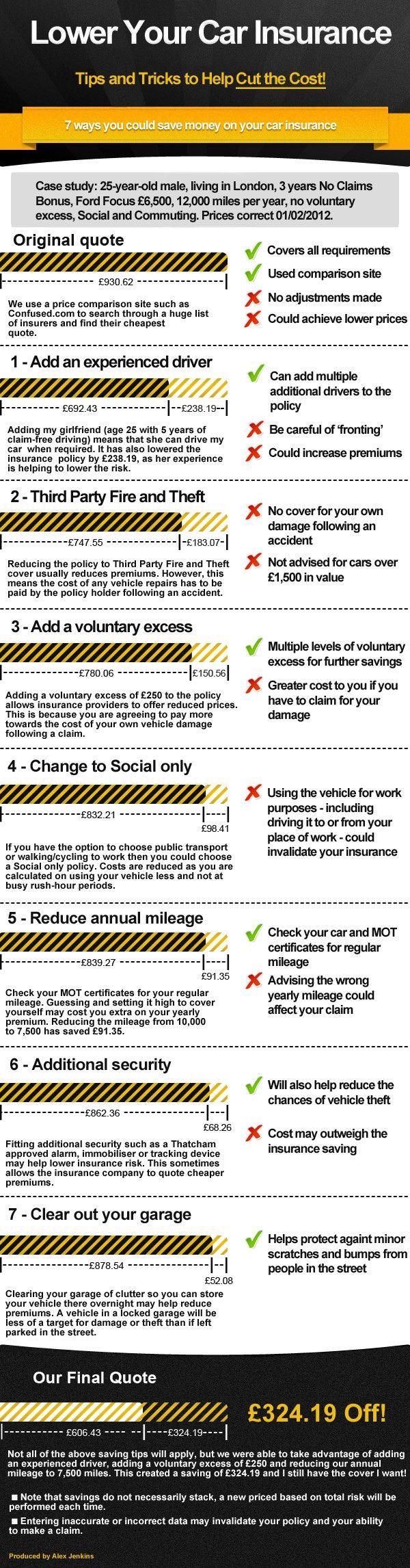 Lower your car insurance autoversicherung vergleich