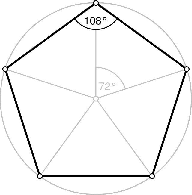 Qué es un pentágono, formulas del área y el perímetro, características del pentágono regular, irregular, cóncavo y convexo según sus lados y ángulos.