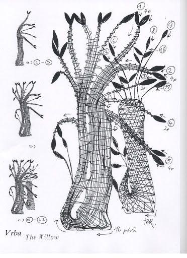 8 stromu - 2 Mb – isamamo – Webová alba Picasa