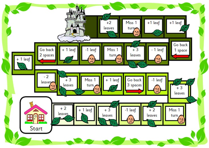 Maths Game pdf with simple instructions. Children move around the board following simple maths instructions to add or subtract leaves from their beanstalk boards.