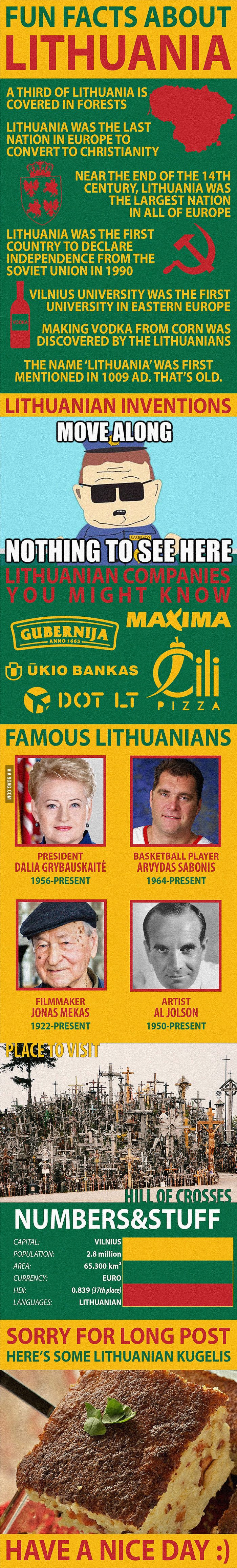 Fun Facts about Lithuania