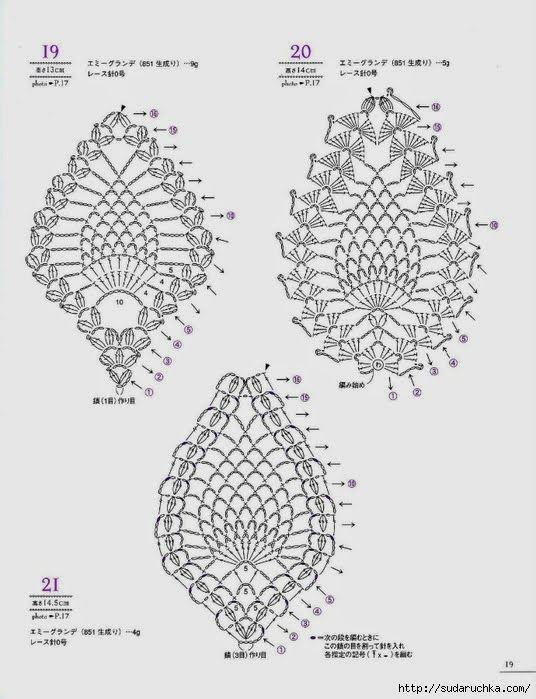 http://crochet103.blogspot.gr/2014/04/pineapple-motives.html