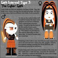 Goth Type 3: The Cyber Goth by Trellia