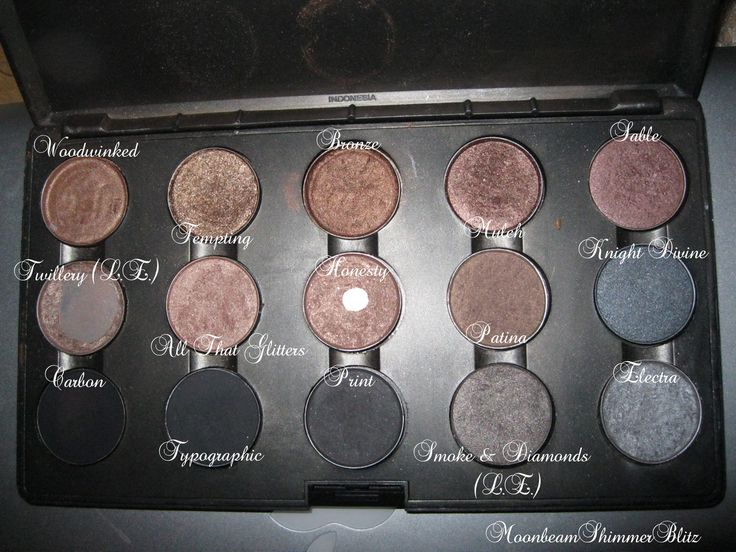 ~*Moon*Beam*Shimmers*~: My MAC Eyeshadow Palettes