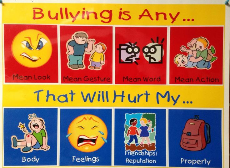 nice visual for what bullying is teaching Pinterest