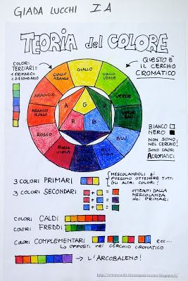 Color Wheel - Printable worksheet (in Italian language!)