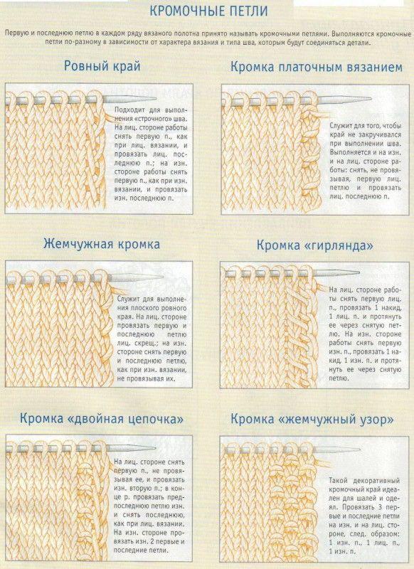 Кромочные петли. Обсуждение на LiveInternet - Российский Сервис Онлайн-Дневников