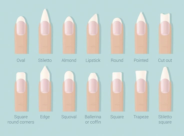 different nail shapes Life #almondshapednails – Easy Summer Nail Shapes DIY