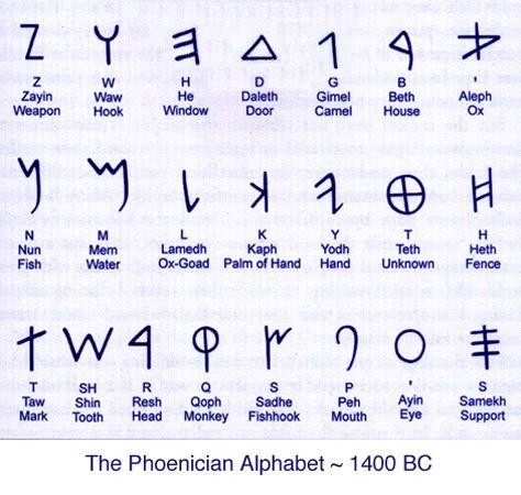 phoenician-alphabet.jpeg