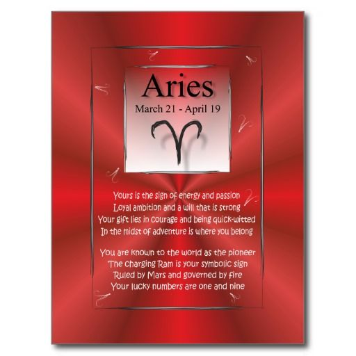 what is aries birthday dates