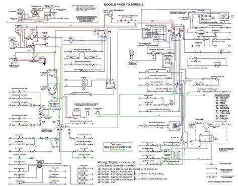 Peugeot 206 Wiring Diagram Owners Manual Lively Mobil Diagram Jaguar