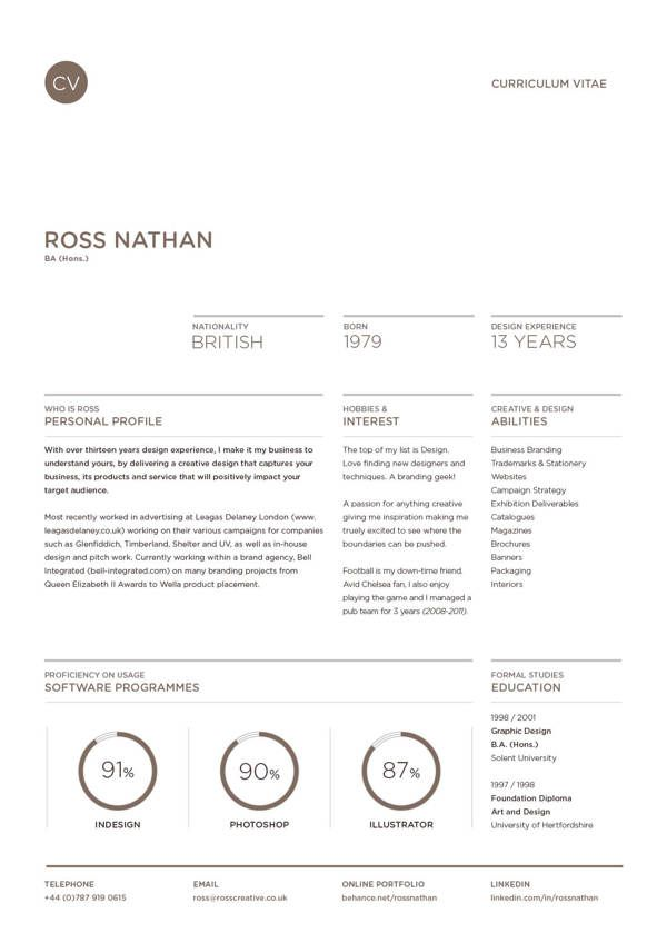55 best curriculum images on Pinterest - entry level graphic designer resume