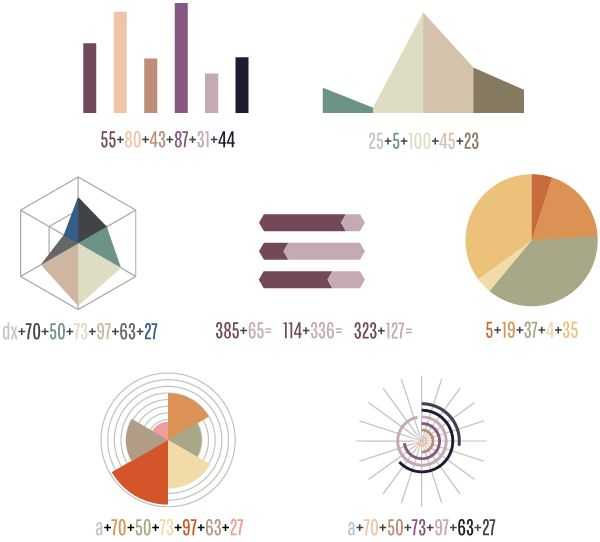 FF Chartwell / Travis Kochel {this is so neat, a font that makes beautiful charts!} #chartfont