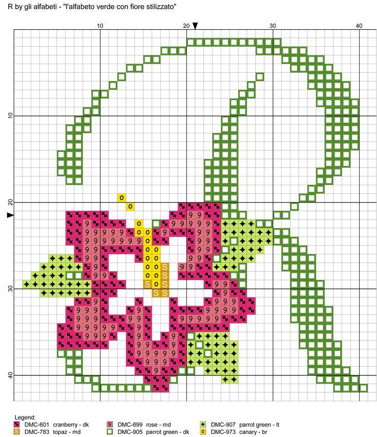 alfabeto verde con fiore stilizzato R