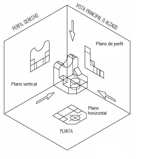 Blog De Aula Con Contenidos De La Materia De Tecnologia En La Eso Desde La Comunidad Auto Tecnicas De Dibujo Materiales De Dibujo Tecnico Ejercicios De Dibujo