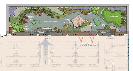 Mario Lemieux Center for Blood Cancers Healing Garden | Pashek Associates | keywords healing garden health hospital landscape architecture site plan