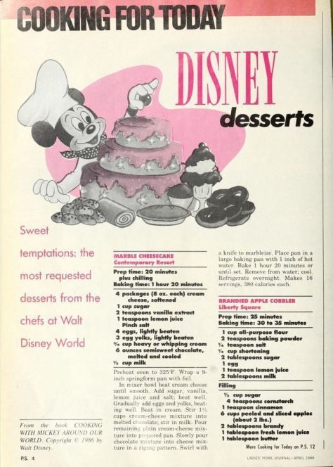 7 Disney Desserts from 1988. Sweet temptations the most requested desserts from the chefs at Walt Disney World.