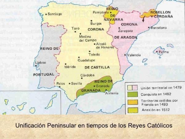Reyes Católicos Resumen Corto Catolico Ciencias Sociales Santa Inquisicion