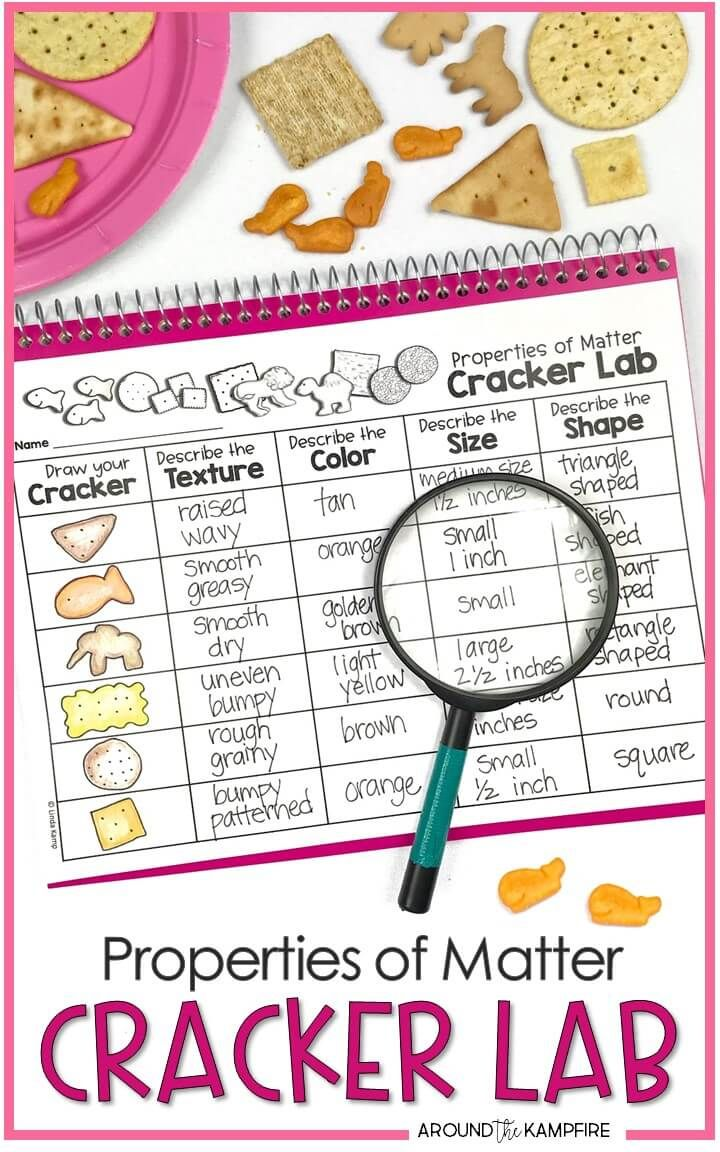 Properties Of Matter Cracker Lab Science Kids Can Eat Around The Kampfire Properties Of Matter Matter Science Experiments Matter Science [ 1152 x 720 Pixel ]