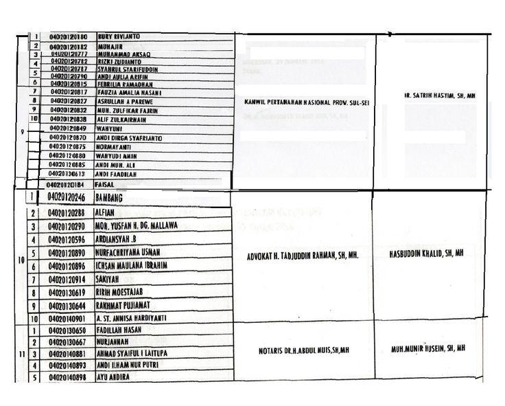 Update daftar penempatan lokasi kkph angkatan XX 2016 *2