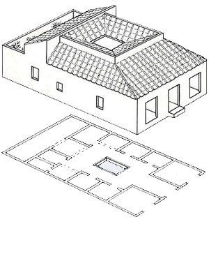 domus italica: the ideal Roman house plan. we know about it bc of Vitruvius (28 BC)