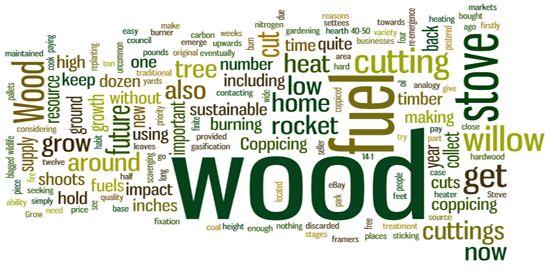 wood-fuel