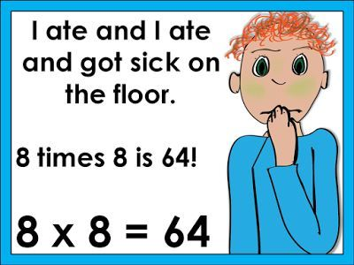 The 29 best images about Multiplication on Pinterest ...