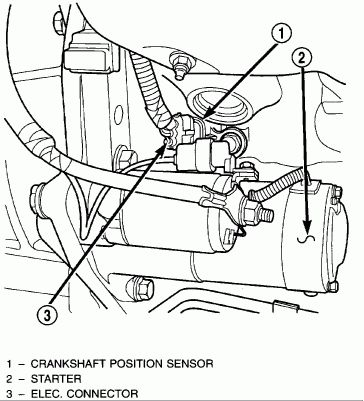 Great 2001 Jeep Grand Cherokee 4.7 Crankshaft Position