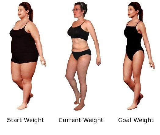 Creating an Extreme Weight Loss Plan #weightloss #health