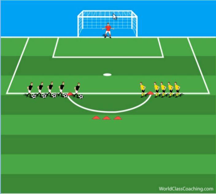 Sports Betting Strategies Soccer Drills - image 3