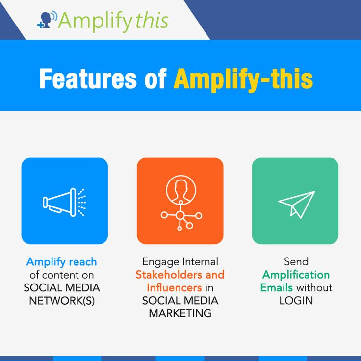 Checkout different features of Amplify-this and easily enhance reach of your social content. Visit our website for details: http://bit.ly/2kZqgdl #SocialMediaUpdate #SocialMediaMarketing
