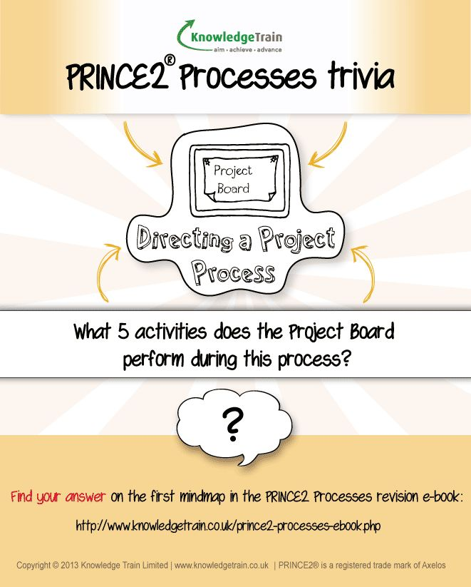 PRINCE2 processes trivia for Tuesday! Anyone know the answer without cheating? Click the image to view the colourful PRINCE2 Processes mindmaps to test your knowledge. #prince2 #ebook #project #management #revision