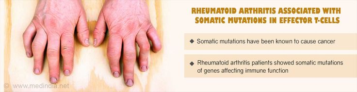 Health Tip on Somatic Mutations of Genes in Rheumatoid Arthritis Patients