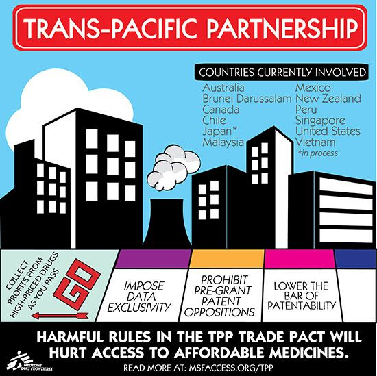 TPP Trade Deal Will Be Devastating for Access to Affordable Medicines | MSF USA