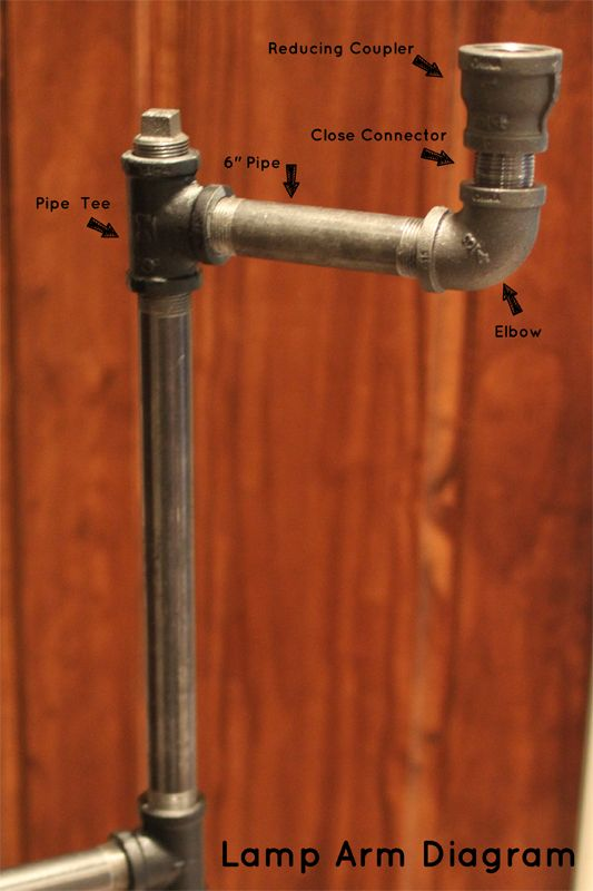 How to make an industrial pipe floor lamp. I need one of these...or maybe two.