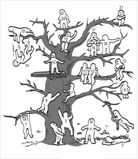Где вы на этом дереве?