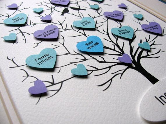 8X10 Family Tree of Hearts - Parents, Grandparents. Anniversary, Ancestry - YOUR CHOICES for Colours - Personalized - Made to Order on Etsy, $45.00