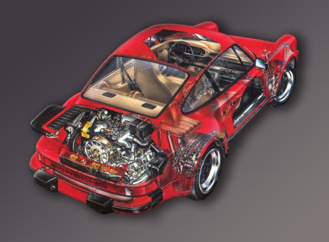 porsche turbo cutaway