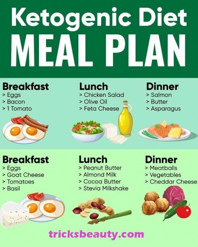 ketogen diet recept