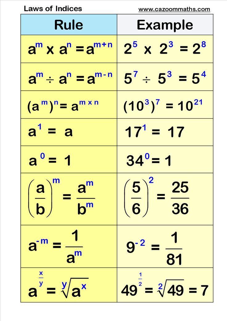 Anzahl Ressourcen Mathe Arbeitsblatter Anzahl Arbeitsblatter Mathe Ressourcen Learning Mathematics Math Methods Studying Math