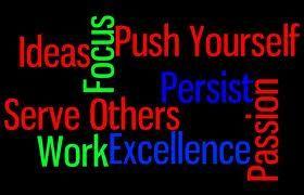 8 Secrete pentru succes