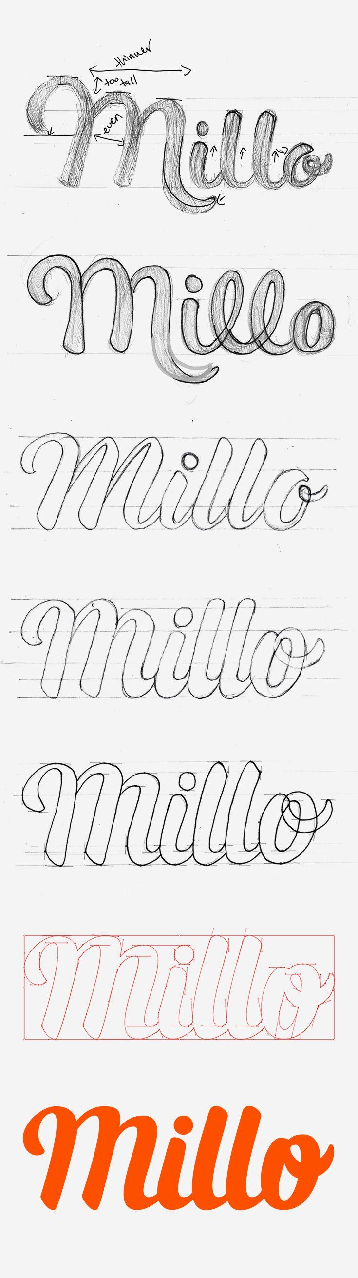 Millo Logo Design Case Study