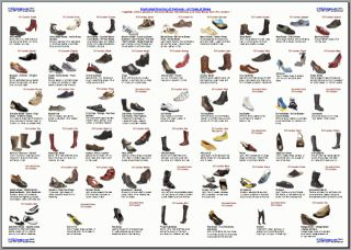 Different Types Of Foot Surgeries | Illustrated Directory of Footwear - All Types of Shoes | MY FLY LONDON ...