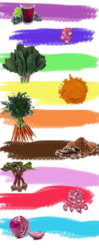 natural dyes...    purple grape juice - lavender  small quantity of red onion skins or red wine - violet blue  spinach leaves - green  turmeric - yellow  carrots - orange  coffee - brown  beets - pink  lots of red onion skins - red  red cabbage - blue